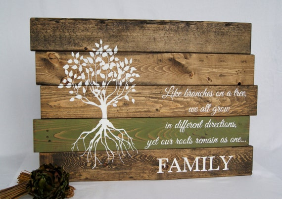 035 HAND MADE WOODEN FAMILY SIGN FAMILY LOVE FAMILY TREE FULLY PERSONALISED