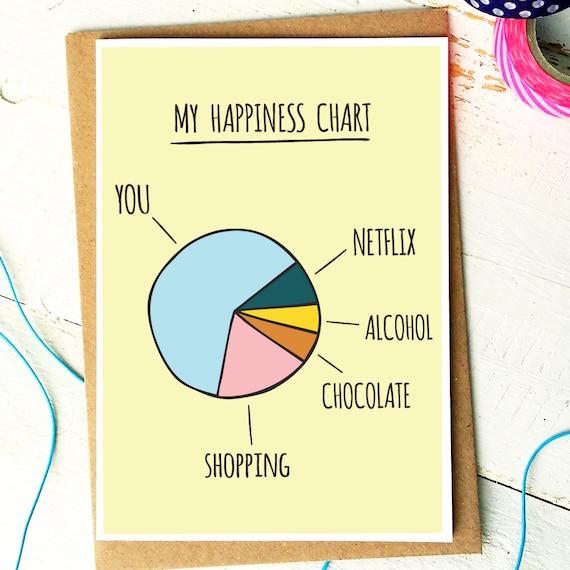 Funny Love Cards Funny Birthday Card Anniversary Card Etsy