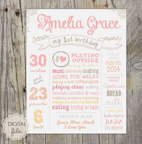 This is a picture of Nifty First Birthday Chalkboard Printable