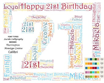 21st Birthday Gifts 21 Gift For Her Him Brother Sister Son Daughter 8 X 10 Print