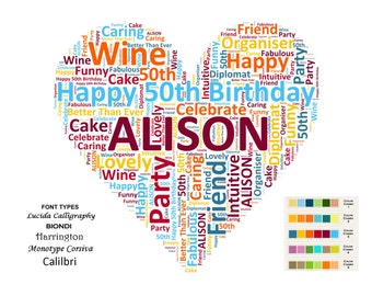 50th Birthday Gifts Personalized Gift Ideas 8 X 10 Digital Download JPG