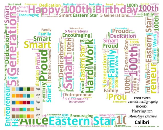 100th Birthday Gifts Personalized Gift