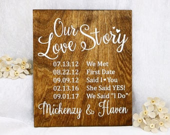Our Love Story Personalized Wedding Sign, Wedding Signs, Love Story Sign, Our Love Story Sign, Ceremony Sign, Home Decor, Wedding Sign