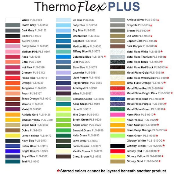 "BABY BLUE Thermoflex Plus 15/"" by 15 Feet Heat Transfer Vinyl"