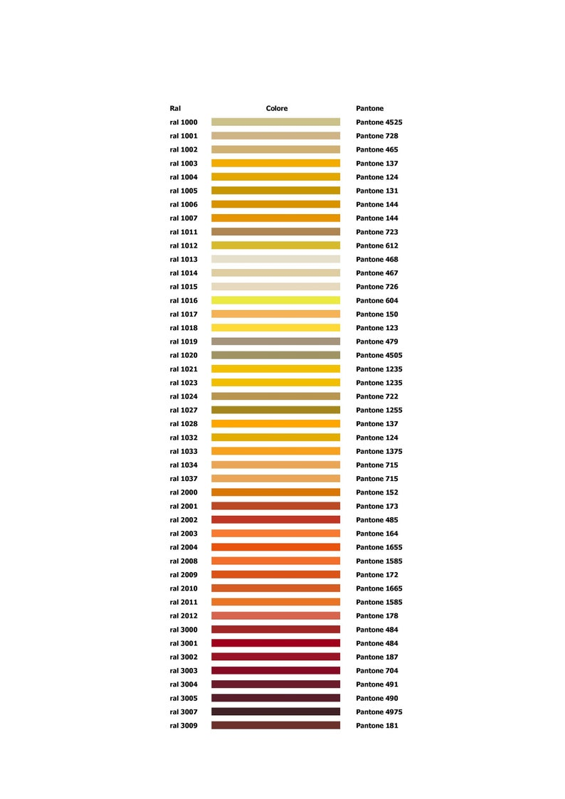 Cord Industries Colour options  RAL To Pantone Conversion