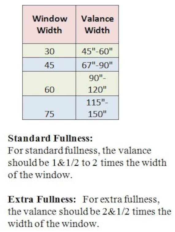 Aqua Buffalo Checks Valance ~ Shabby Chic Valance ~ Extra Wide ~ 70 Inches Wide