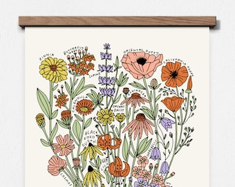Wildflowers of North America 11 x 14 Screen Print