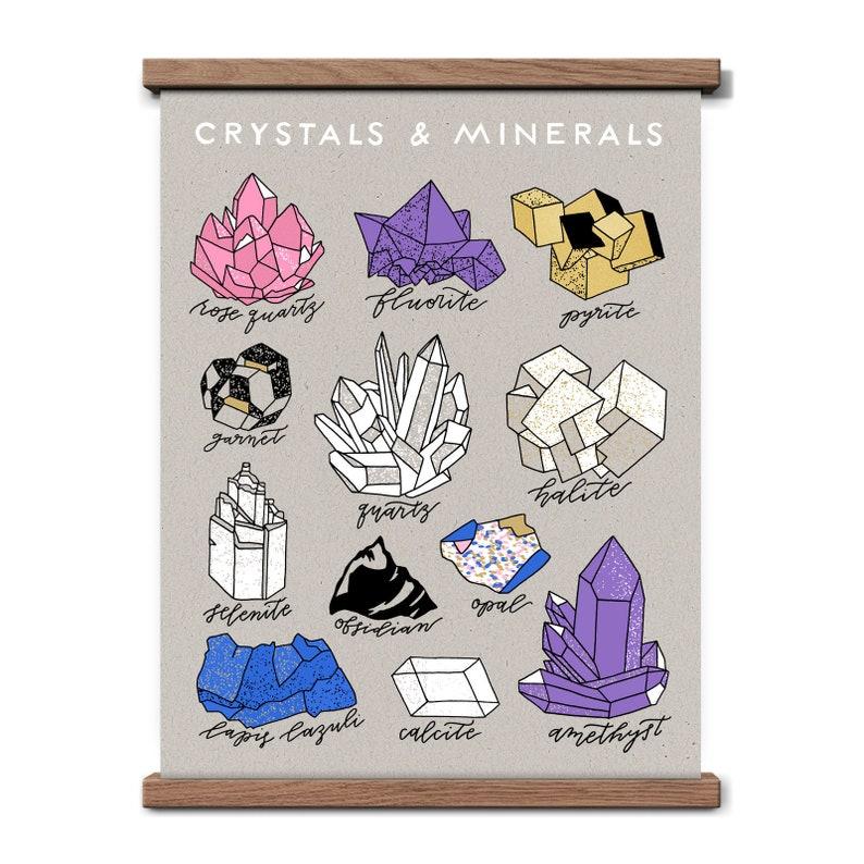 Crystals & Minerals  11 x 14 Screen Print image 0