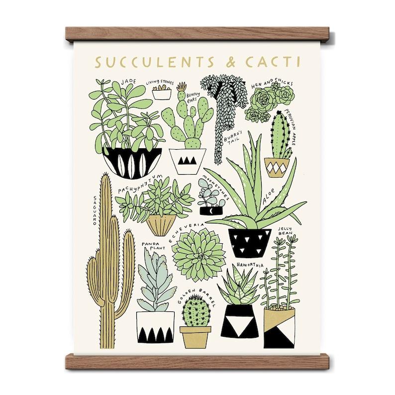 Succulents & Cacti 11 x 14 Screen Print image 0