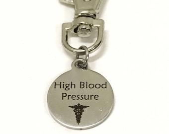 High blood pressure   Etsy