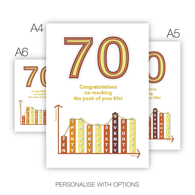 Funny 70th Happy Birthday Card For Him Her 70 Year Old