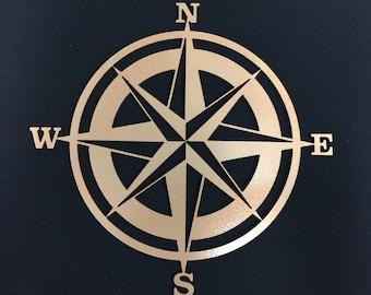 Cardinal Directions (Compass)