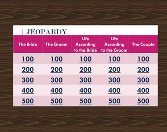 wedding jeopardy powerpoint 2013 engagementshowerparty game for couple