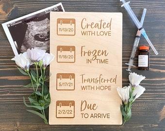 IVF Milestone Keepsake   TTC Journey Dates   Embryo Adoption Timeline   Adoption Dates Keepsake   Customizable Dates and Wording