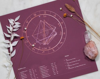 Dark Rose Quartz Custom Natal Chart Design, Personalized Birth Chart Drawing, Astrology Gift, Zodiac Poster, Birthday Gift, with Asteroids