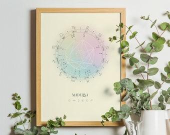 Star, Natal Chart Design, Luminaries Series, Birth Chart Drawing, Personalized Astrology Gift, Zodiac Poster, Birthday Gift, Housewarming