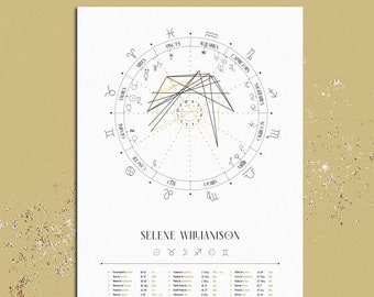 Full Moon, Natal Chart Design, Luminaries Series, Birth Chart Drawing, Personalized Astrology Gift, Zodiac Poster, Birthday Gift