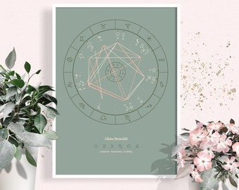 Eucalyptus, 8x10 Custom Birth Chart Design, Natal Chart Drawing, Personalized Zodiac Astrology Gift, Birthday, Housewarming, Baby