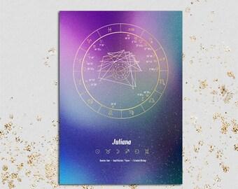 Sea of Stars Natal Chart Design, Birth Chart Drawing, Personalized Astrology Gift, Zodiac Poster, Moon Magic, Star Art, Birthday Gift