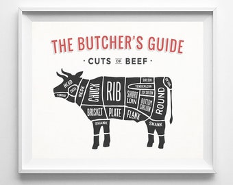 Beef, Butcher Guide, Poster, Kitchen Decor, Print, Gift For Mom, Chef, Cook, Home Decor, Meat Shop, Market, Dining Room, Christmas Gift
