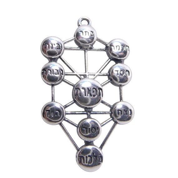 Sefirot Pendant Kabbalah Tree Of Life Pendant Sterling Etsy The tree of life has ties to many ancient cultures. etsy