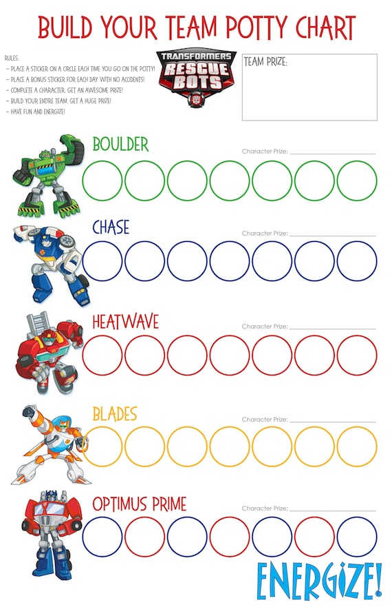 rescue bots build  incentive chart