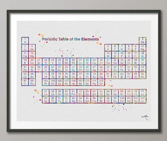 Poster Periodic Table of Elements A5 A4 A3 Inspire Print