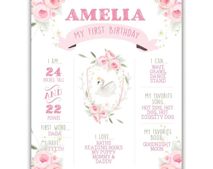 Sweet Swan, Birthday Poster, Birthday Board, Milestone Board
