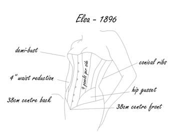 PATTERN! Elsa - a Victorian (1896) inspired demi-bust corset pattern