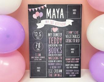 Kids Birthday Chalkboard, Birthday girl Board, Birthday Party Decor, Birthday Poster, Photo Party Prop, 1st, 2nd, 3rd, 4th, 5th Birthday art