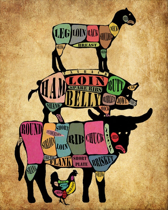 Meat Cut Poster Pork Pig Beef Cow Lamb Chicken Meat Cuts Etsy