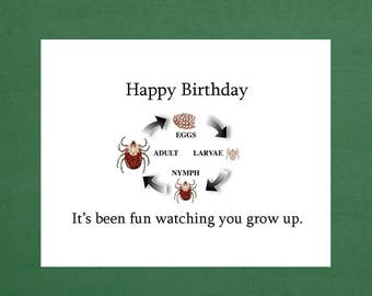 Birthday Card 17th 16th 15th Happy 21st Funny Humor