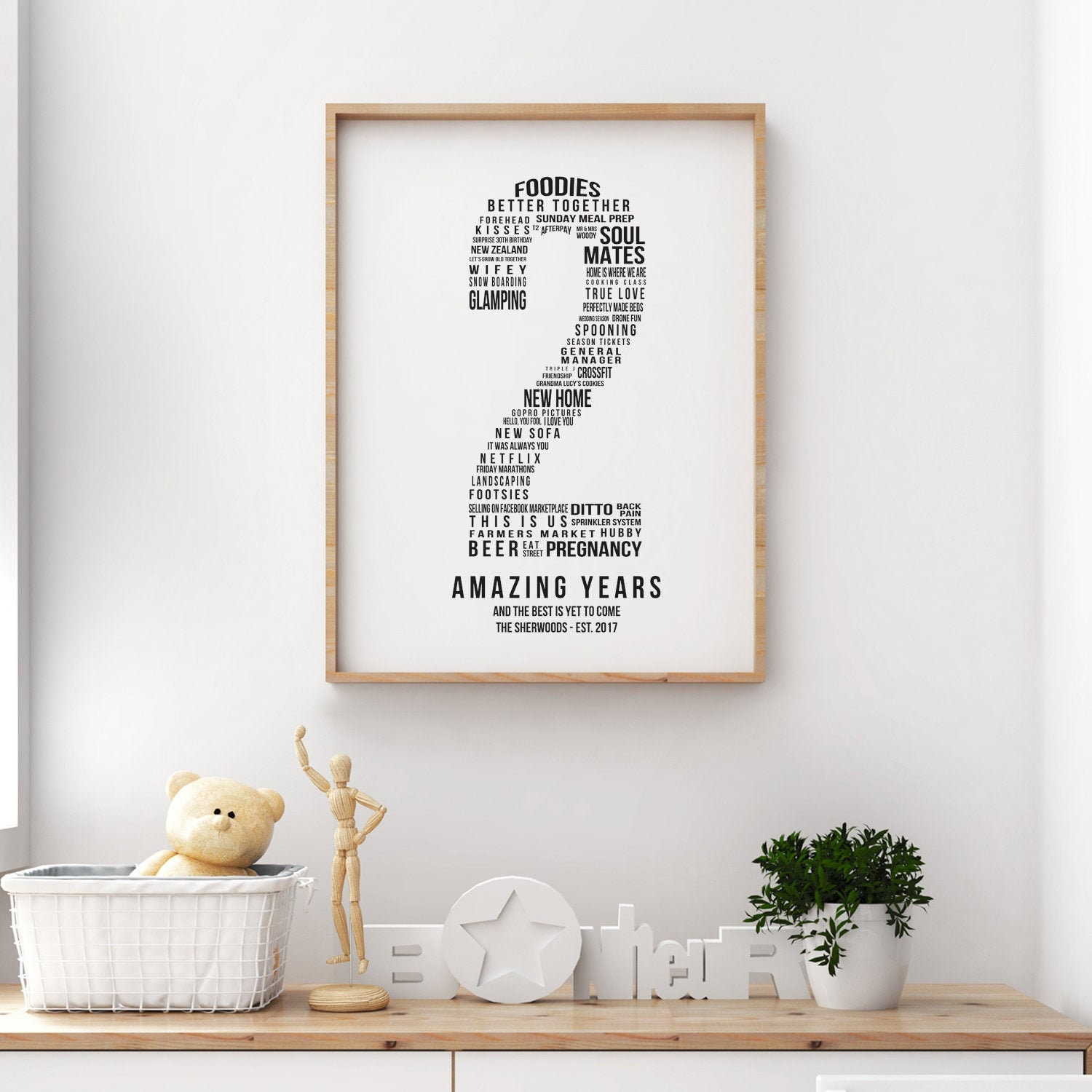 2nd Anniversary Gift | Personalised Love Story Word Cloud in the number two  | Printable or Printed or Framed by Mint Imprint