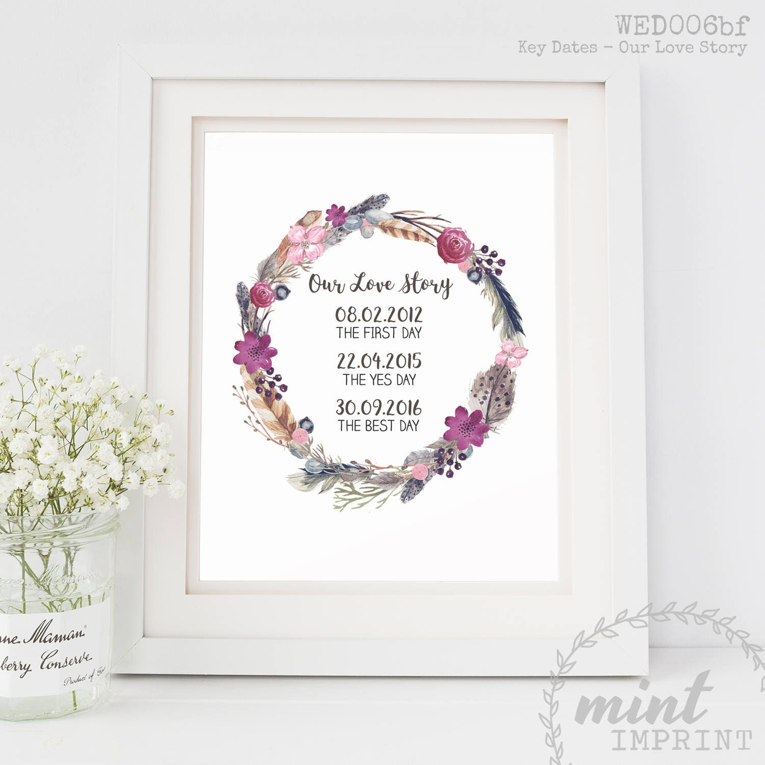 Australian Wedding Anniversary Gifts By Year: Our Love Story Keepsake Print / Wedding Anniversary Gift