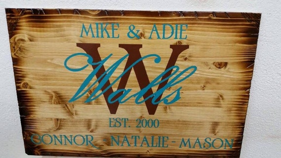 Custom Family Name Sign | Personalized Family Name Sign | Housewarming Gift | Anniversary Gift | Last Name Sign| Family Wall Art