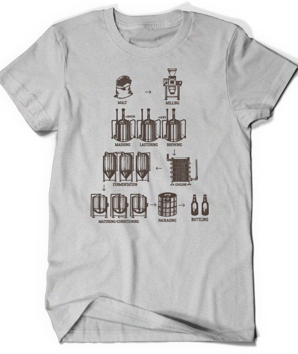 Homebrew Shirt T-Shirt T Shirt Tee Hops Craft Beer Homebrewing | Etsy