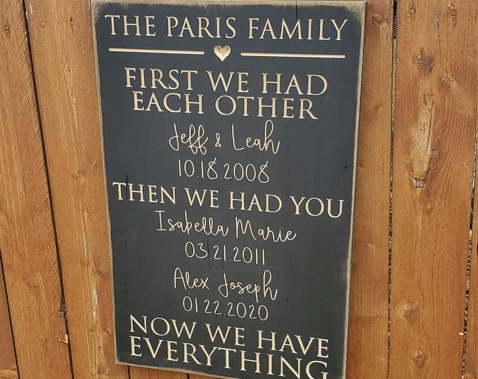 """Personalized Carved Wooden Sign - """"First We Had Each Other, Then We Had You, Now We Have Everything"""""""