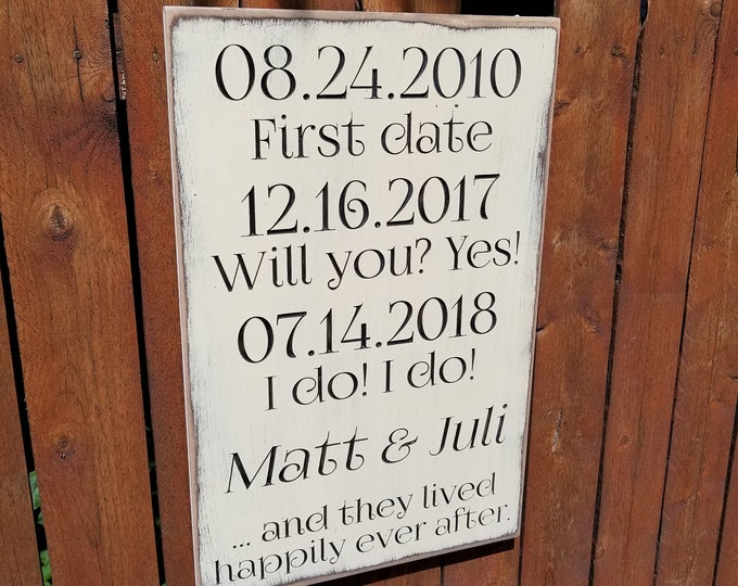 """Personalized Carved Wooden Sign - """"Love Story ... And They Lived Happily Ever After"""" -  Wedding"""