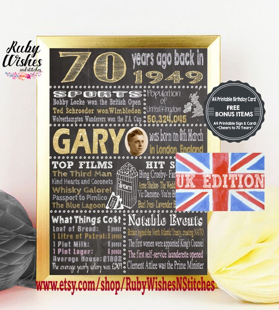 Personalised 70th Birthday 1949 Chalkboard Printable British