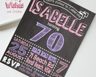 Matching Chalkboard Birthday Invitation Printable