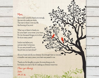 Gift For Mom From Daughter Mothers Day Birthday Personalized Poem Thank You