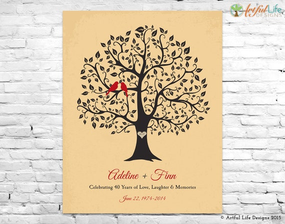 Gifts For A Ruby Wedding Anniversary: 40th ANNIVERSARY GIFT RUBY Wedding Anniversary Gift Family