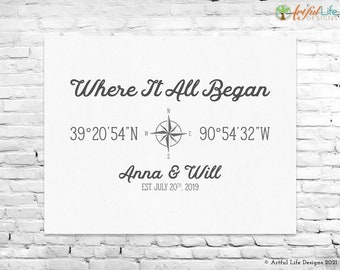Where It All Began Print, Gift for Couples, Wedding Gift, Personalized Family Art Print, Housewarming Gift, New Home Gift