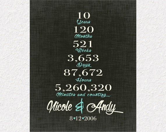 Black And Teal 10 Year Anniversary Gift Print Personalized Etsy