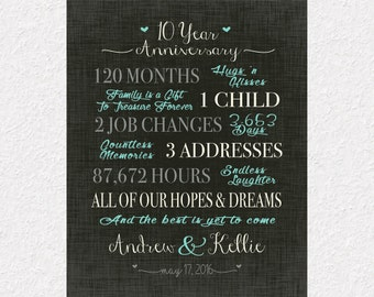Personalized 10 Year Anniversary Gift, Wedding Anniversary Gift Print, Anniversary Gift for Wife, Anniversary Gift for Husband, Any Year