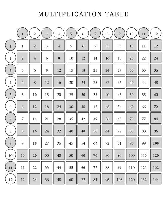 Multiplication Table For Kids Multiple Sizes Printable File Etsy