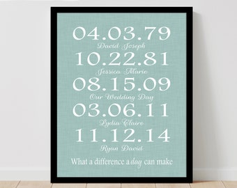 Mothers Day Gift for Daughter, What A Difference A Day Makes, Family Gift Ideas, Paper Anniversary Gift, Family Dates To Remember, Special