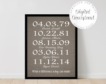 Personalized Art Gift, Important Dates to Remember, What A Difference A Day Makes, Memories Present, Family Birthdays, Gallery Wall Prints