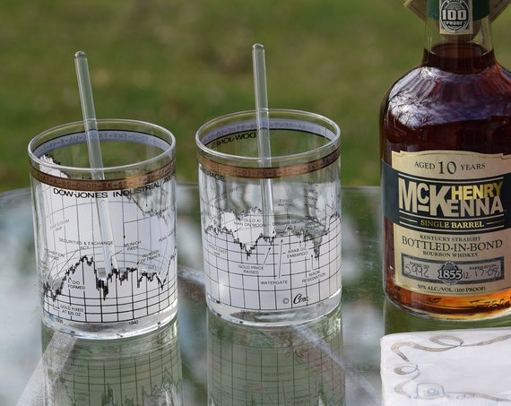 Vintage NYC STOCK MARKET Cocktail Glasses Set of 4, Double Old Fashioned Whiskey, Bourbon, Scotch, Rocks glasses, Dow Jones collectable