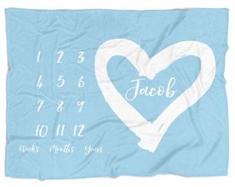 Milestone Blankets